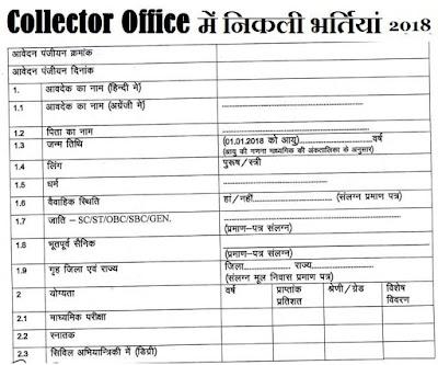 Collector Office Nagaur Recruitment 2018