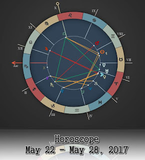 Horoscope May 22 - May 28, 2017 Aries, Taurus, Gemini, Cancer, Leo, Virgo