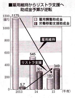 http://www.doro-chiba.org/nikkan_dc/n2016_01_06/n8121.htm
