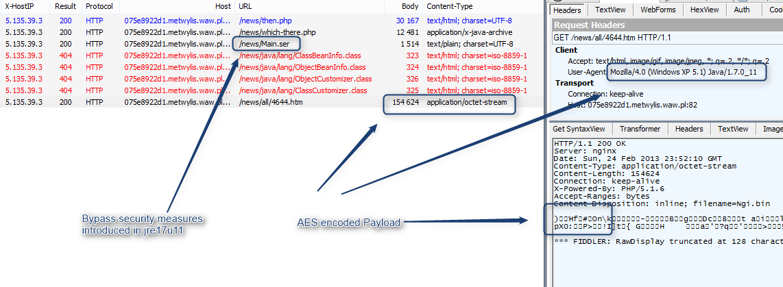 CVE-2013-0431 (java 1 7 update 11) ermerging in Exploit Kits