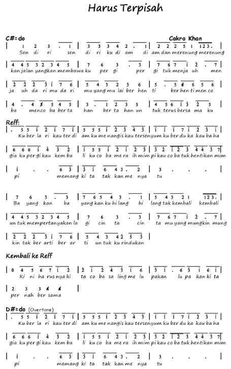 Not Angka Dan Lirik Lagu Populer Juni 2017