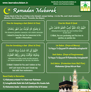 Ramadan Special Dua (Prayers) during Roza (Fasting)