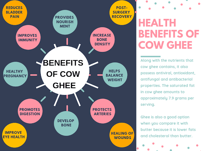 What are the health benefits of Cow Ghee