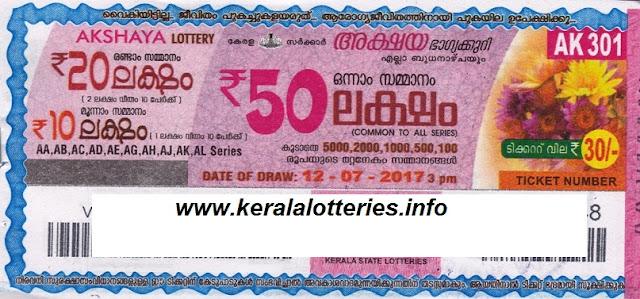 Kerala lottery Akshaya (AK-301) today