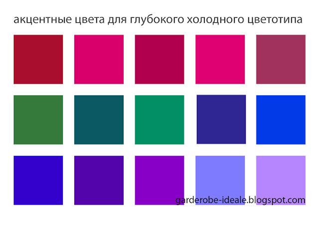 Акцентные цвета для глубокого холодного цветотипа