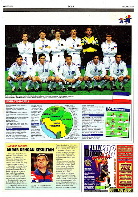 WORLD CUP 1998 YUGOSLAVIA PROFILE