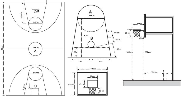 Tugas Pjok Semester 1 Rangkuman Permainan Bola Basket