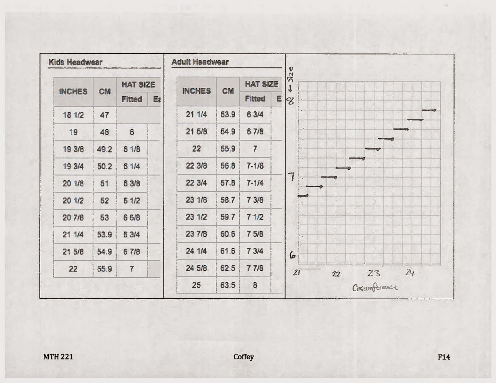 Fitted hat size chart lids hat size chart lids hat sizing