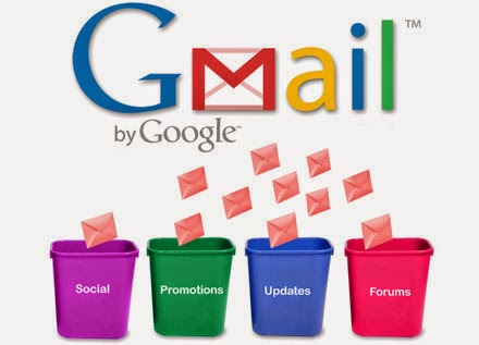 The New Gmail Inbox