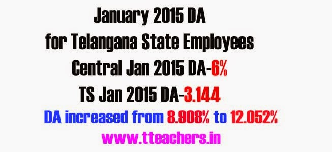 TS/Telangana Jan & July New DA Gos Download for Employees