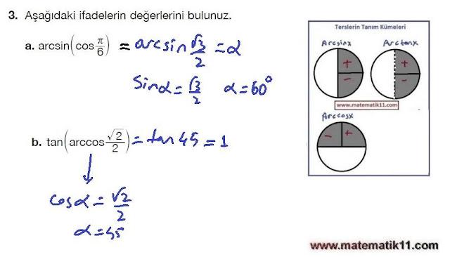11. Sınıf Matematik Nova Yayınları Ders Kitabı 195. Sayfa İleri Düzey Çözümleri