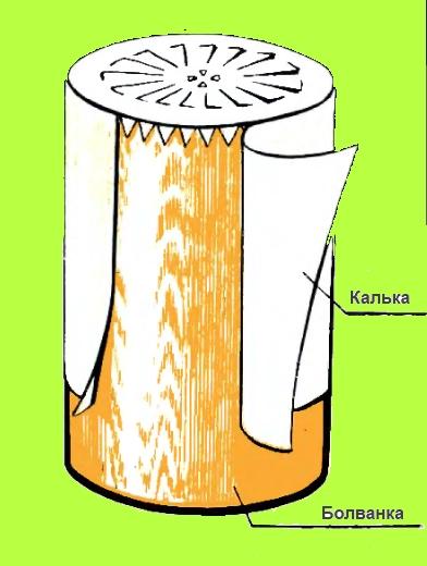 Как сделать корпус абажура