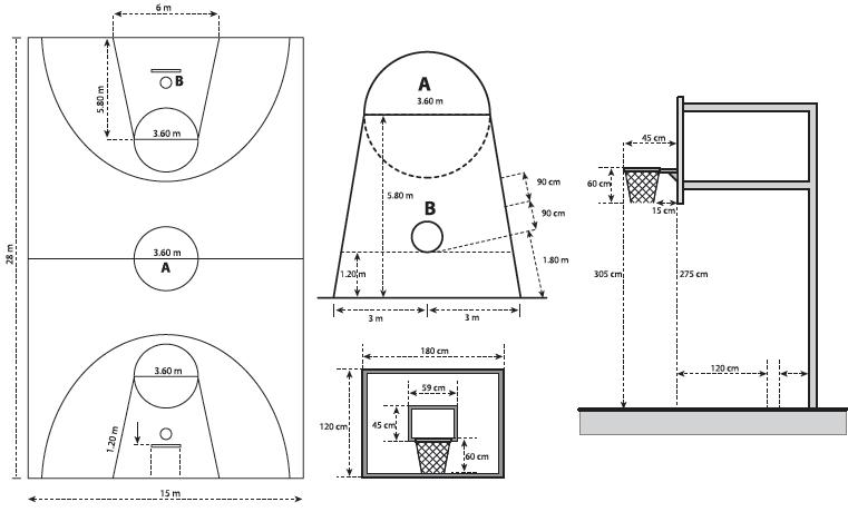 Ukuran Lapangan Bola Basket Standar Nasional Dan Internasional