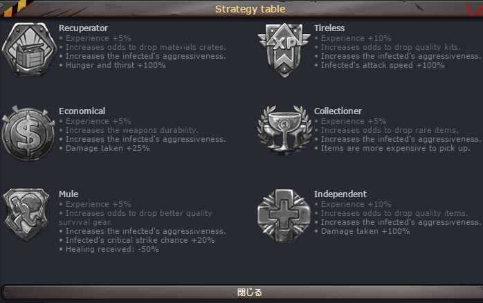 20180306_dm_004_Strategy table