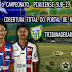Sorteio na FFP decide como ficaram os grupos do Piauiense Sub 19. Veja!