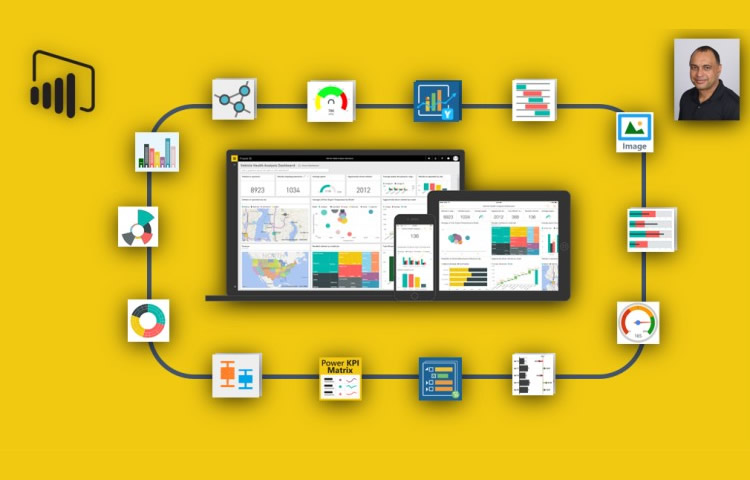 Business Data Analysis using Microsoft Power BI - A to Z course
