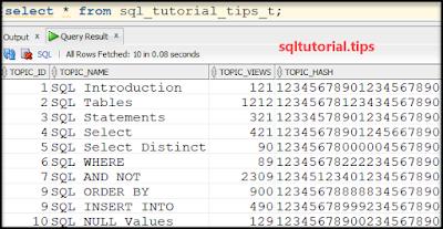 SQL DELETE by SQL Tutorial