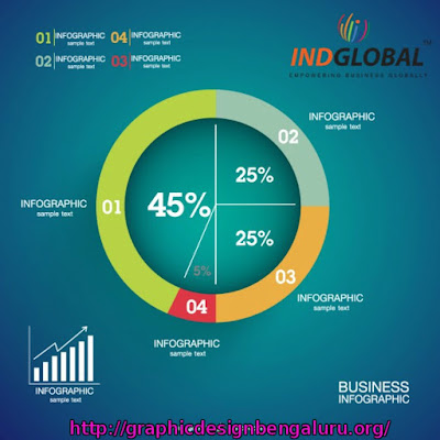 Leading Infographic Design India