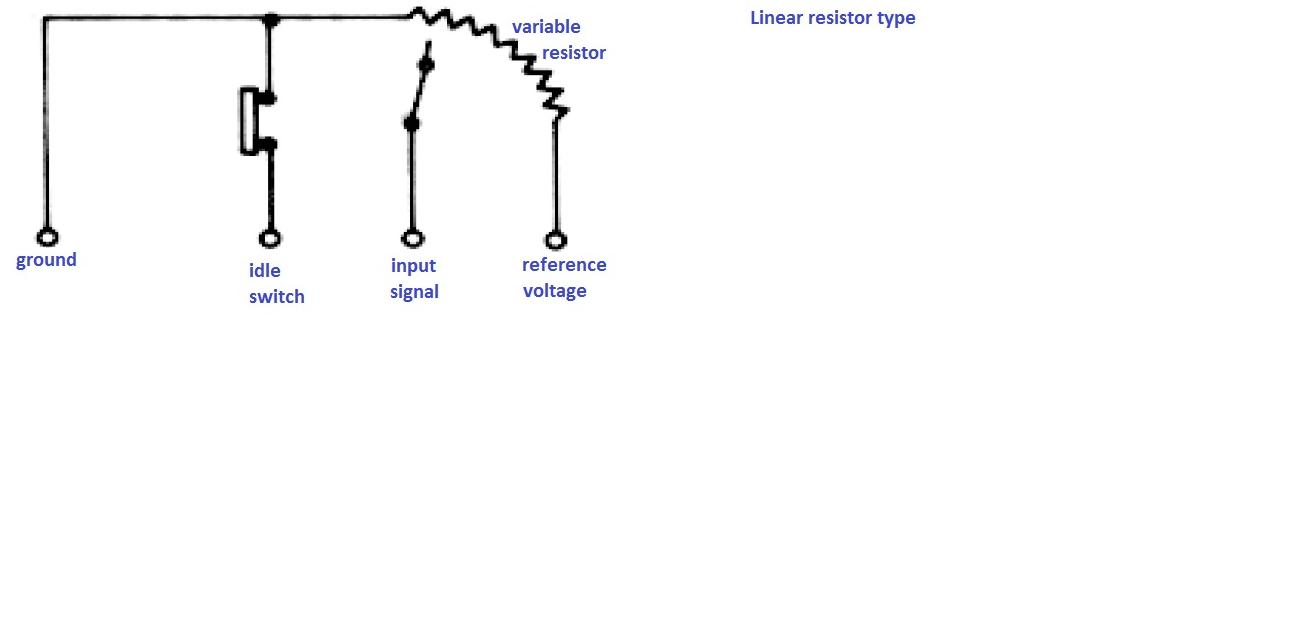 Tps Wire Diagram | Wiring Library