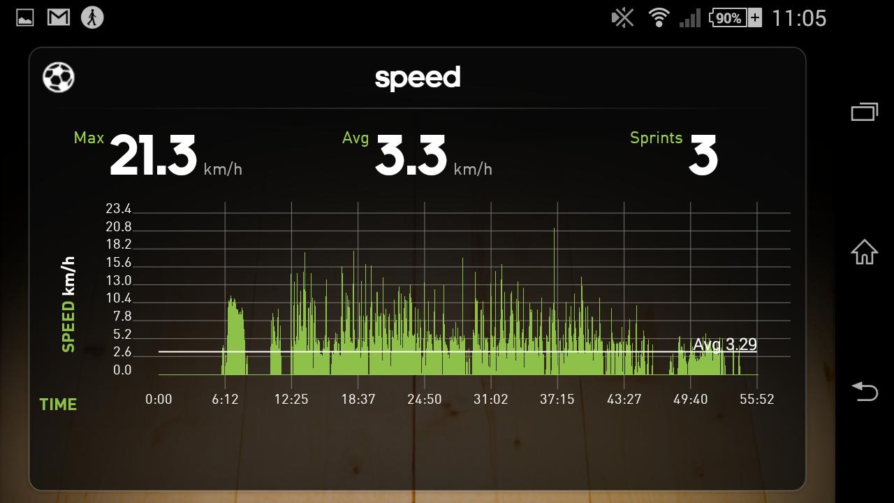326b63eb6 تطبيق Adidas Smart Ball لقياس سرعة تسديداتك عبر هاتفك - مدونة تطبيق ...