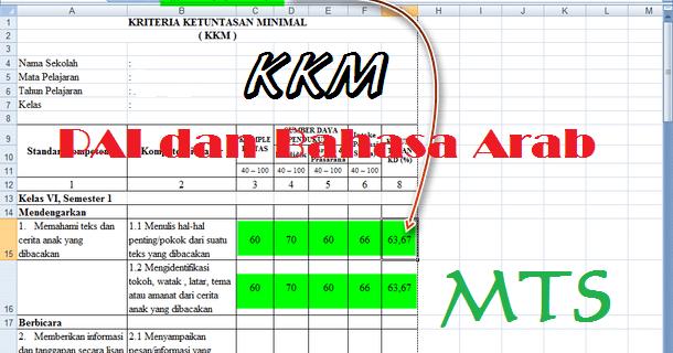 Kkm Qur An Hadits Mts Kelas 7 8 9 Kurikulum 2013 Dan Ktsp Format Excel Rpp Kurikulum 2013