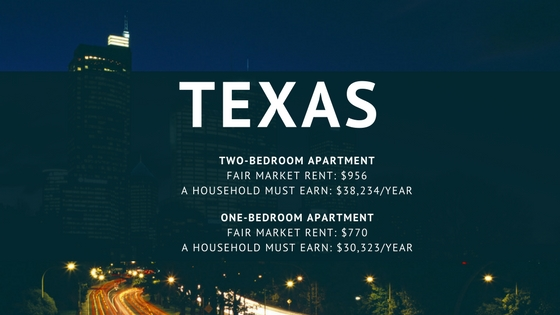 Magnificent How Much You Must Earn To Rent An Apartment In Texas San Beutiful Home Inspiration Cosmmahrainfo