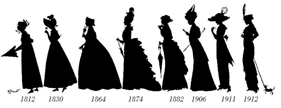 sylwetka w XIX wieku