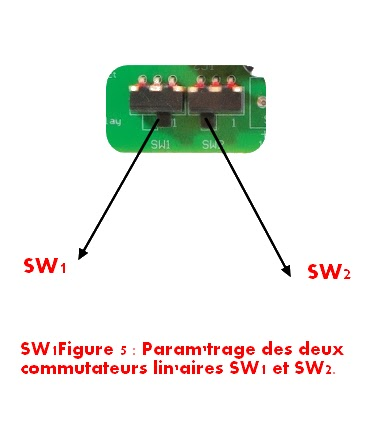 SW1 et SW2.