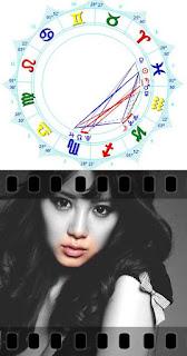 Wiki SHION UTSUNOMIYA birth chart horoscope