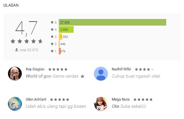 5 Game Android Terbaik yang Bisa Kamu Mainkan Tanpa Internet