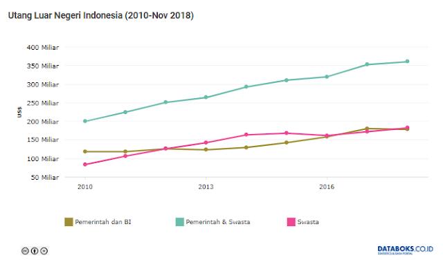 Dampak masalah utang global terhadap ekonomi ASEAN