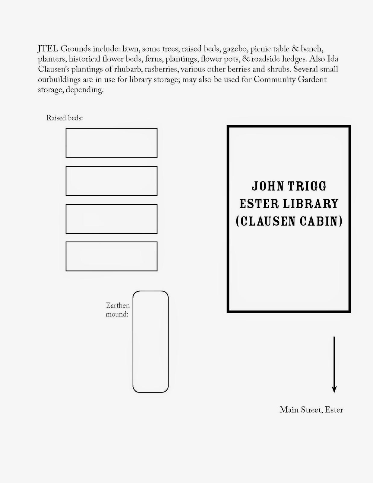 medium resolution of diagram showing major garden beds around the clausen cabin
