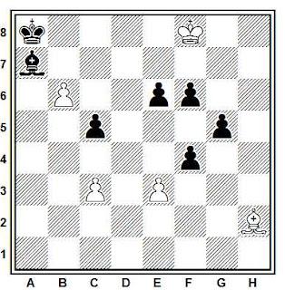 Estudio artístico de ajedrez compuesto por J. Rodríguez Ibrán (STES Journal - Centenario David Joseph, 1997)