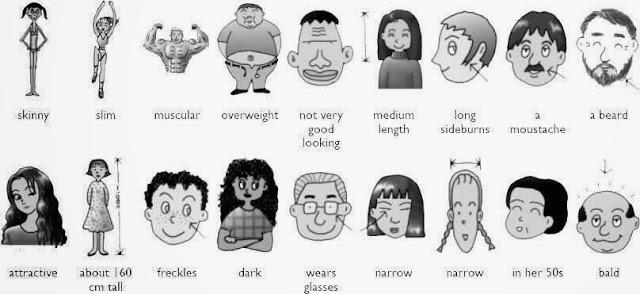 Resultado de imagen de describing people's appearance