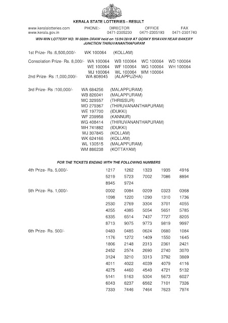 Kerala Lottery Official Result Win Win W-508 dated 15.04.2019 Part-1