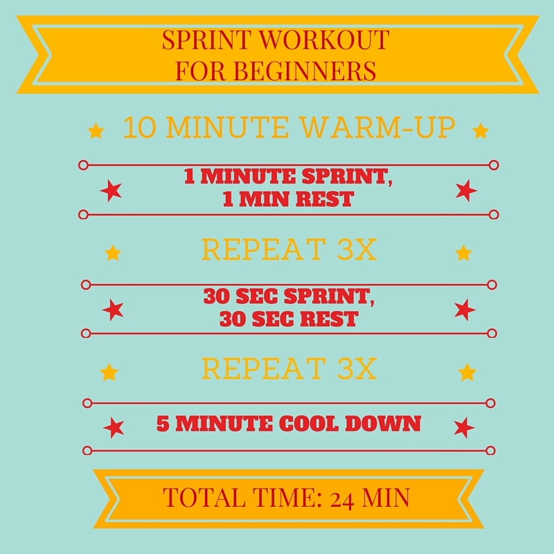 Fit Wanderlust Runner: Easy Speed Workout For Beginners!