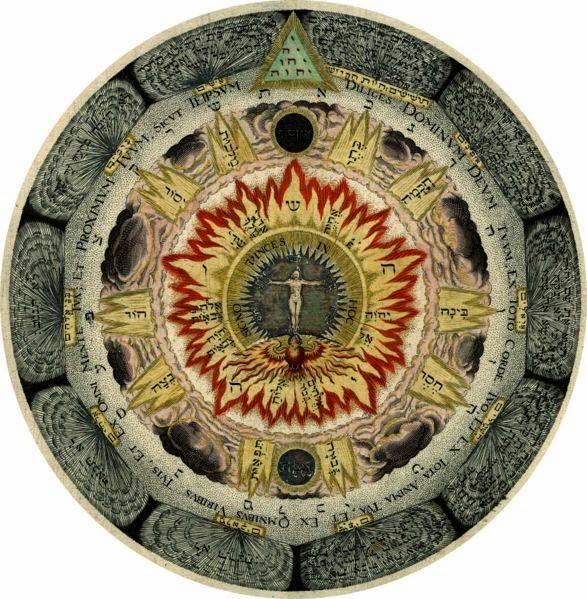 tratados de krum heller, la rosa cósmica de heinrich khurath, cristo y la rosa cósmica, historia oculta de cristo