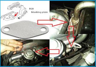salah satu teknologi yang saat ini banyak diaplikasikan kedalam kendaraan bermesin diesel Cara Menambah Tenaga Isuzu Panther Dengan Menutup Saluran EGR