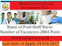 Medical Service Board Recruitment 2017– 2804 Village Health Nurse/ANM