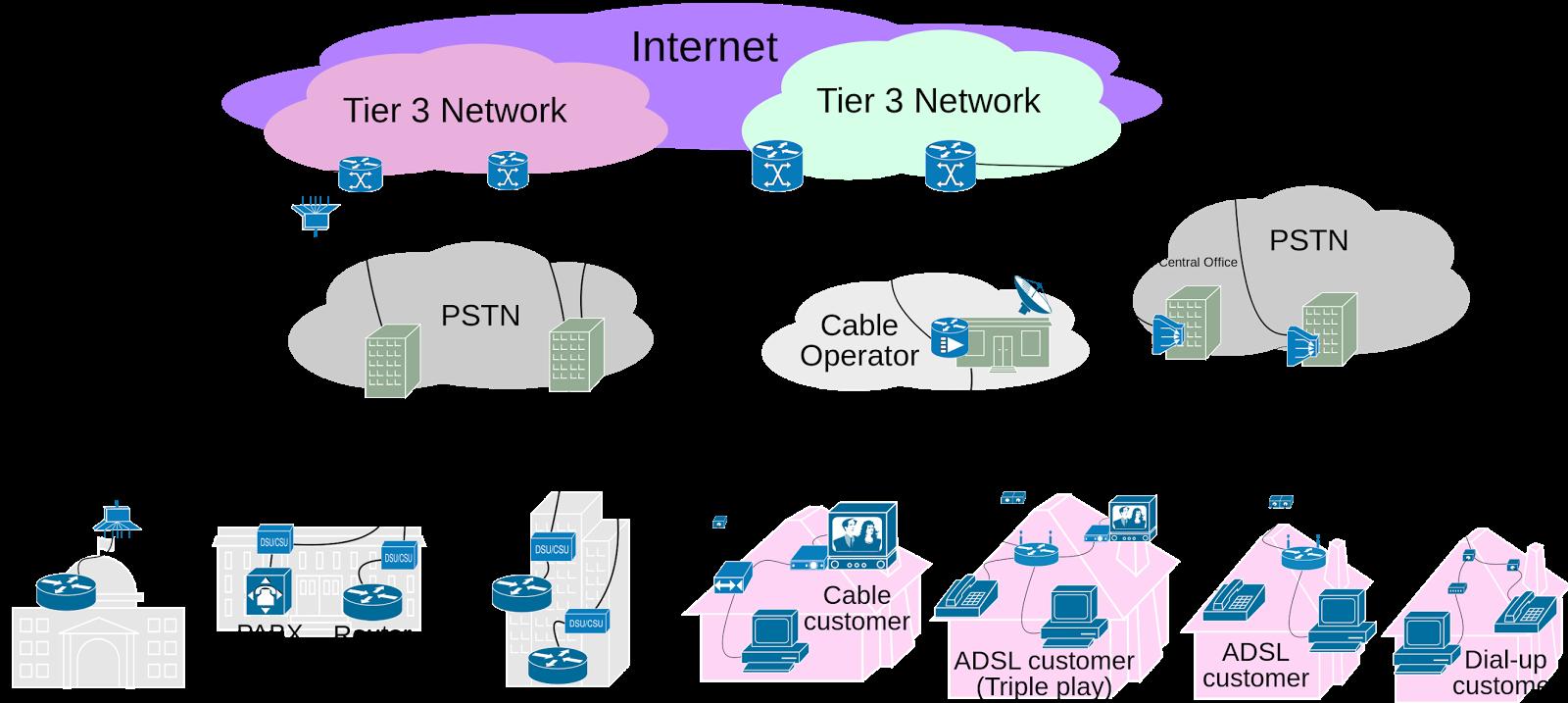 73c7fb49ff5283 L  A.B.C du RESEAU   Les bases pour comprendre et créer un réseau local