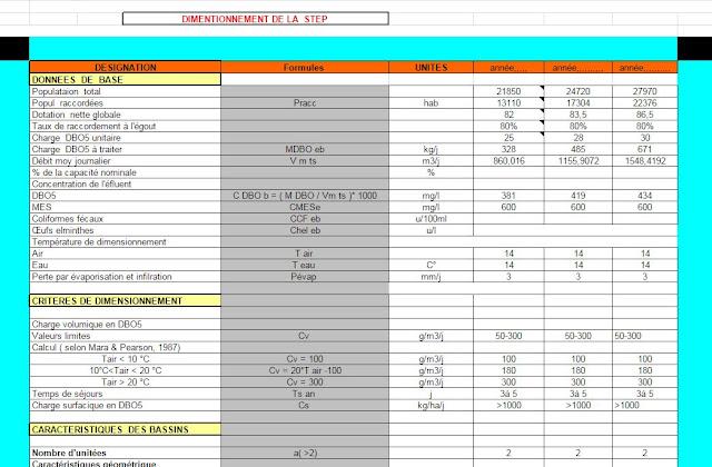 Comment dimensionner et calculer une STEP pour lagunage sur une feuille excel.
