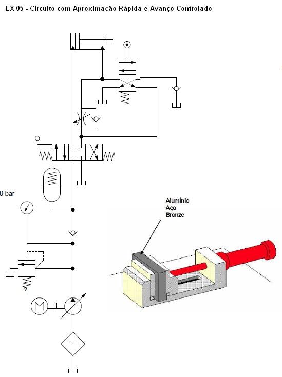 Circuito Hidraulico Basico : Eletropneumática e eletro hidráulica fevereiro