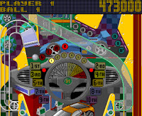 Pinball Fantasies, captura del tablero Devils