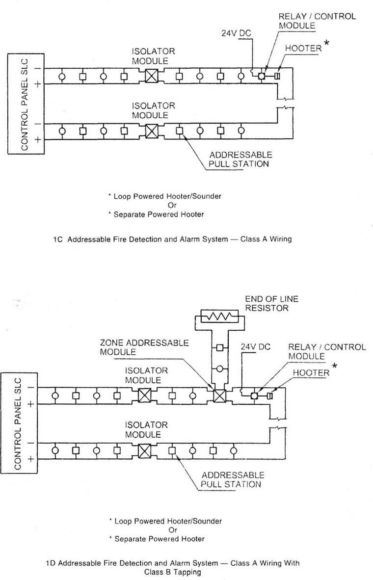 Class B Fire Alarm Wiring Diagram from 2.bp.blogspot.com