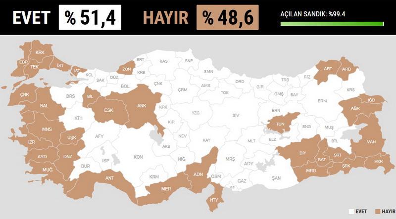 Ένας «σουλτάνος», δυο Τουρκίες και ένα δημοψήφισμα με οσμή... παρατυπίας