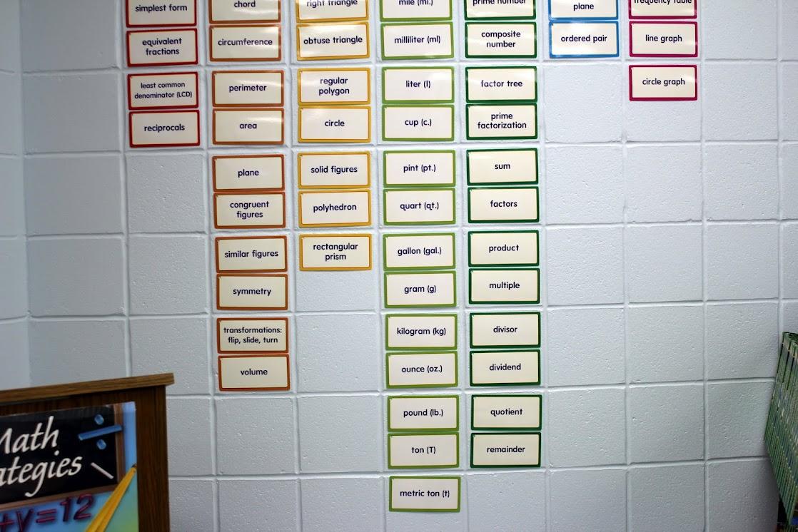High School Word Walls | www.imgkid.com - The Image Kid ...