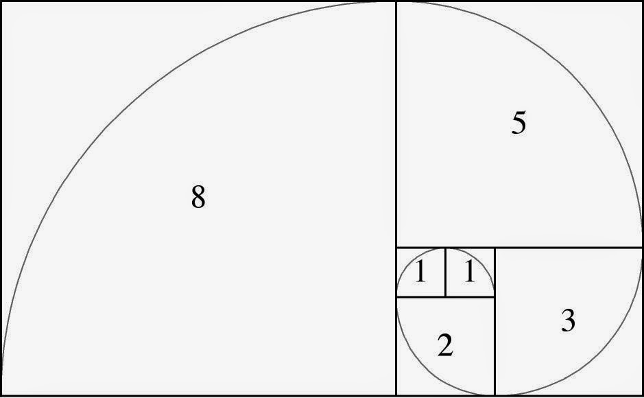 How to print Fibonacci Series in Java without Recursion