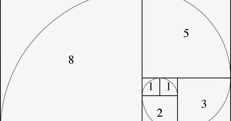 Print Fibonacci Series in Java Using Recursion and For Loop