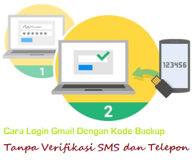 Cara Login Gmail Dengan Kode Backup Tanpa Verifikasi SMS dan Telepon