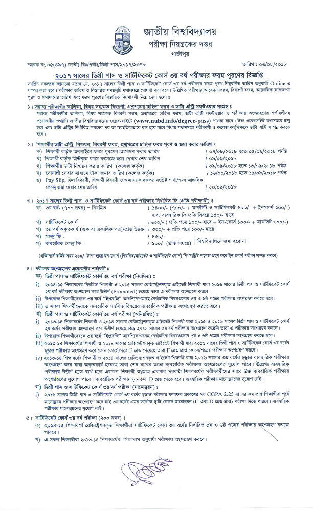 Degree 3rd year exam form fill up notice 2018